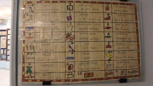 egypte-rondreis_safari-in-africa_hiërogliefen-alfabet